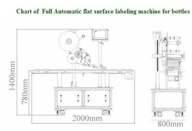 Автоматични машини за етикетиране с плоски повърхности за картонени кутии Диаграма