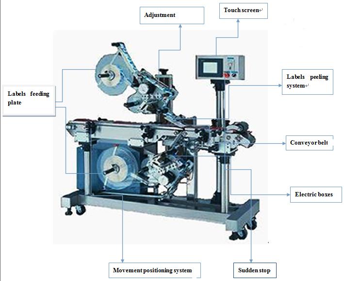 Автоматична машина за залепване на етикети отгоре и надолу
