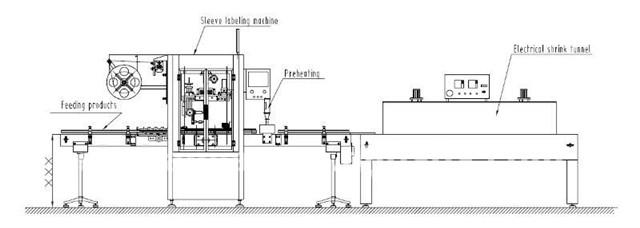 машина за етикетиране на ръкави със свиващ се тунел